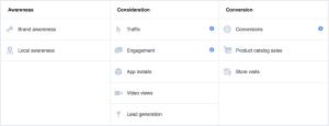 obiective facebook ads